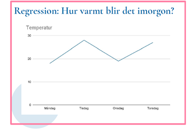 Regression-tabell-a-society