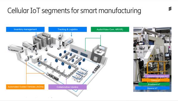 framtidens-uppkopplade-fabriker-med-5G