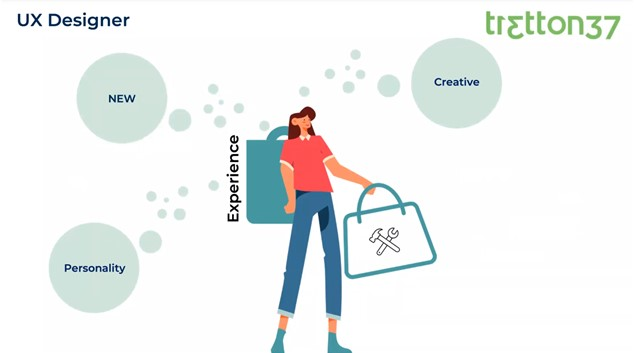 personlighetstyp-ux-designer