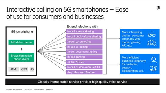 telefoni-5G-tillämning-telefoner