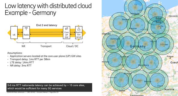 transportering-distribuering-av-5G-nät